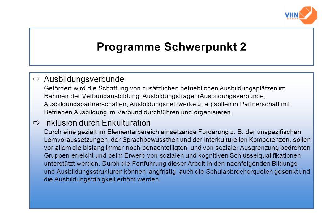 Programme Schwerpunkt 2