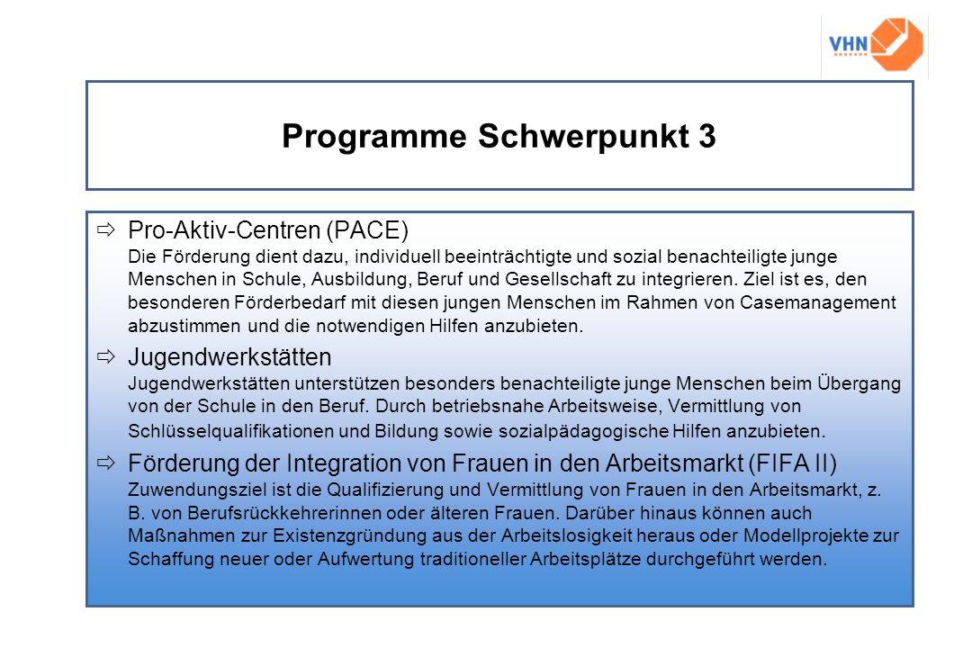 Programme Schwerpunkt 3