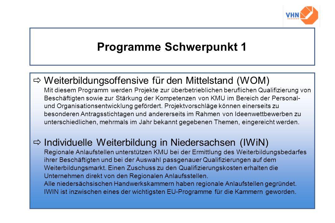 Programme Schwerpunkt 1