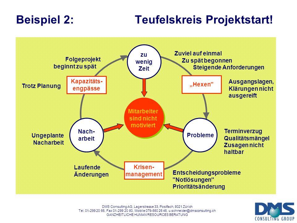 Beispiel 2: Teufelskreis Projektstart!