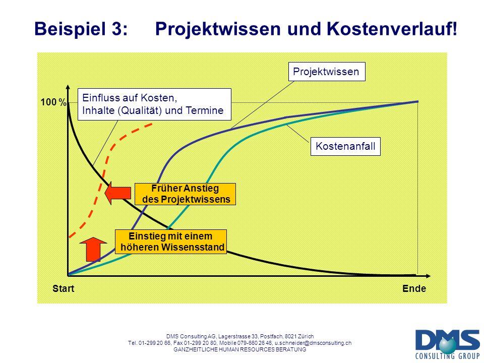 Beispiel 3: Projektwissen und Kostenverlauf!