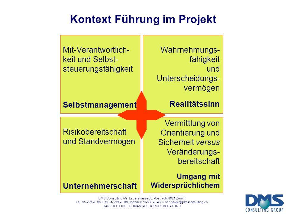 Kontext Führung im Projekt