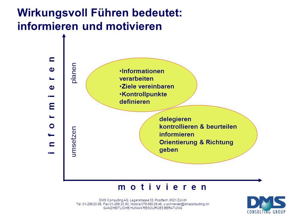 Wirkungsvoll Führen bedeutet: informieren und motivieren