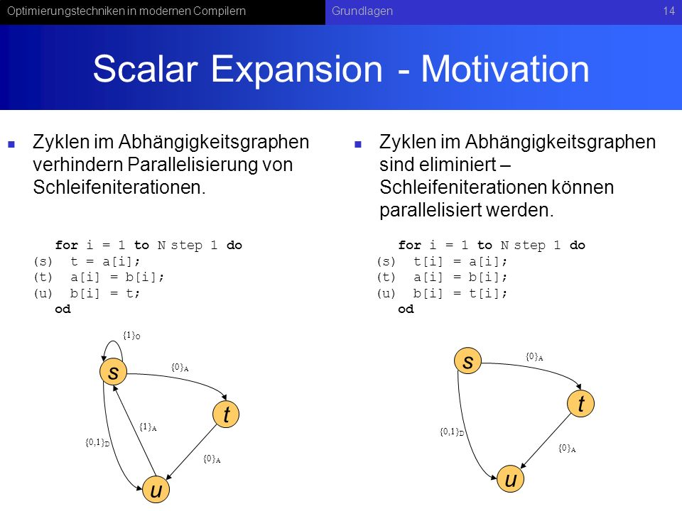 Scalar Expansion - Motivation