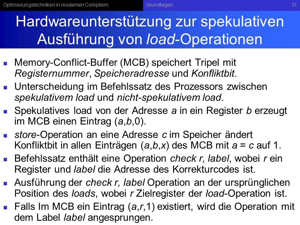 Hardwareunterstützung zur spekulativen Ausführung von load-Operationen