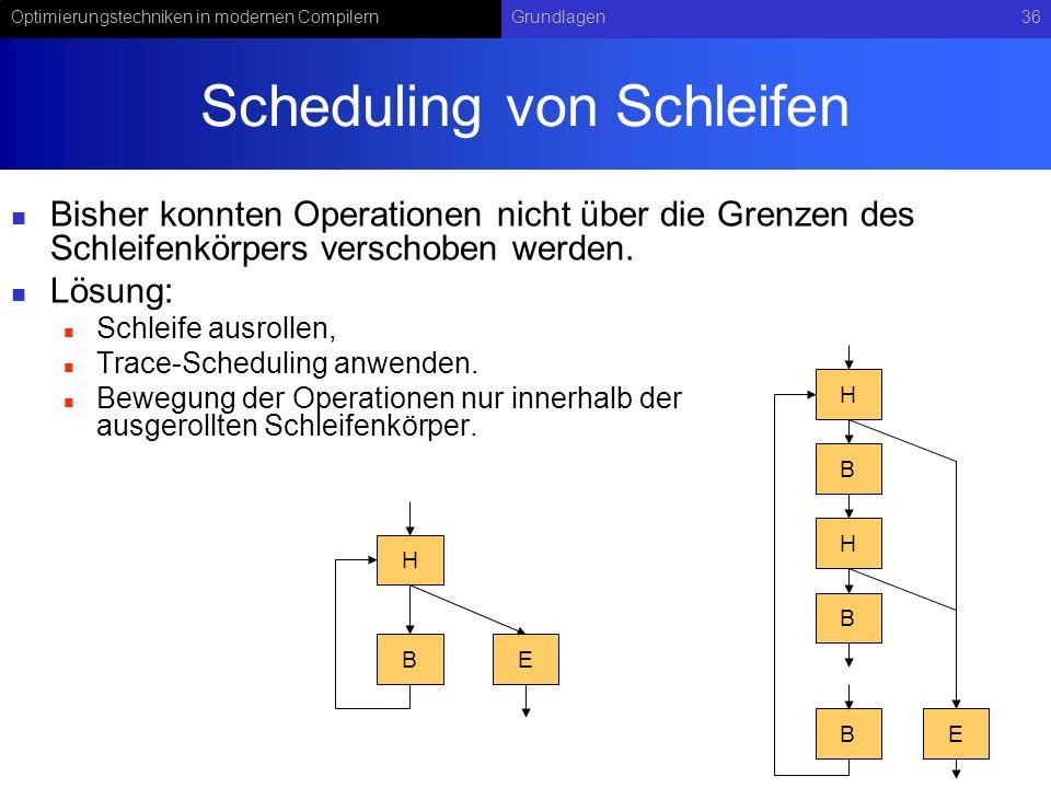 Scheduling von Schleifen