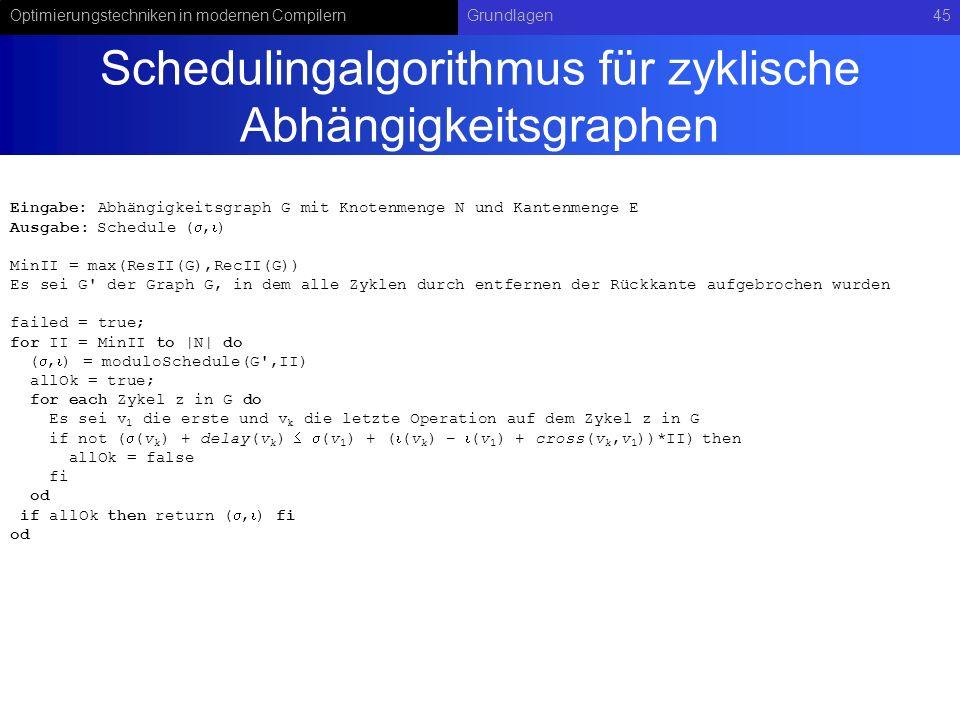 Schedulingalgorithmus für zyklische Abhängigkeitsgraphen