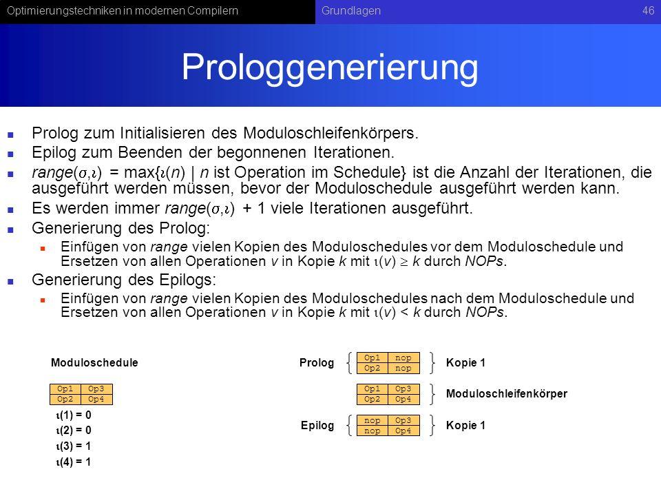 Prologgenerierung Prolog zum Initialisieren des Moduloschleifenkörpers. Epilog zum Beenden der begonnenen Iterationen.