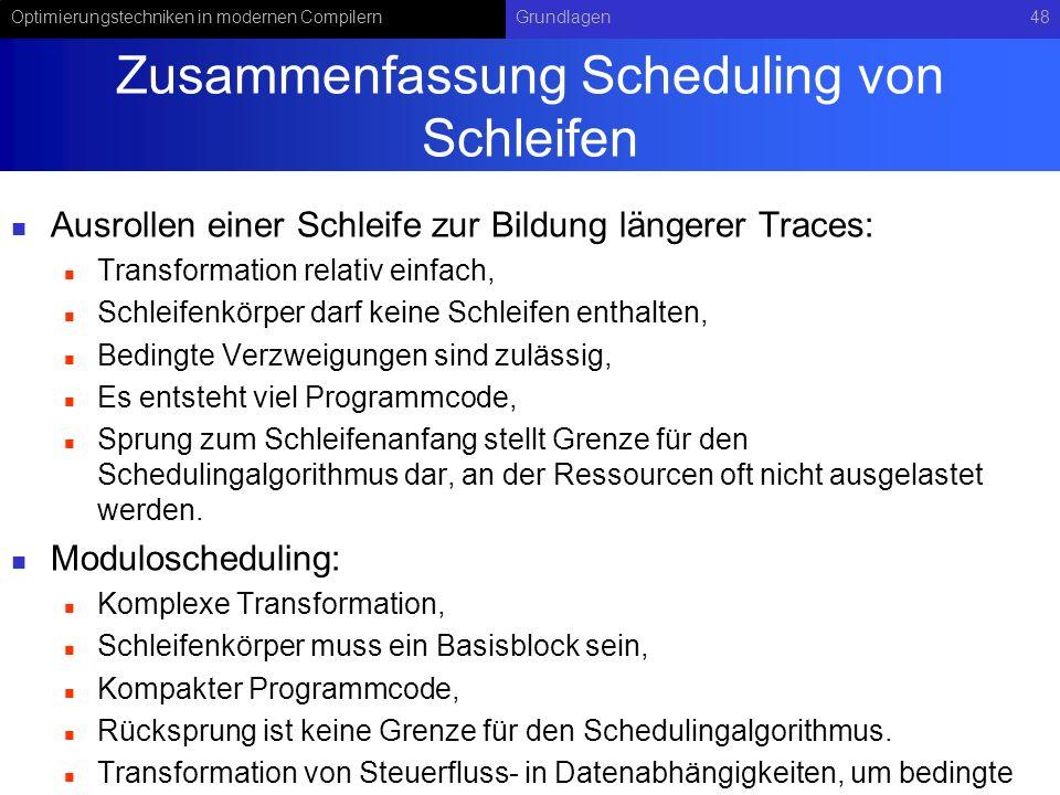 Zusammenfassung Scheduling von Schleifen