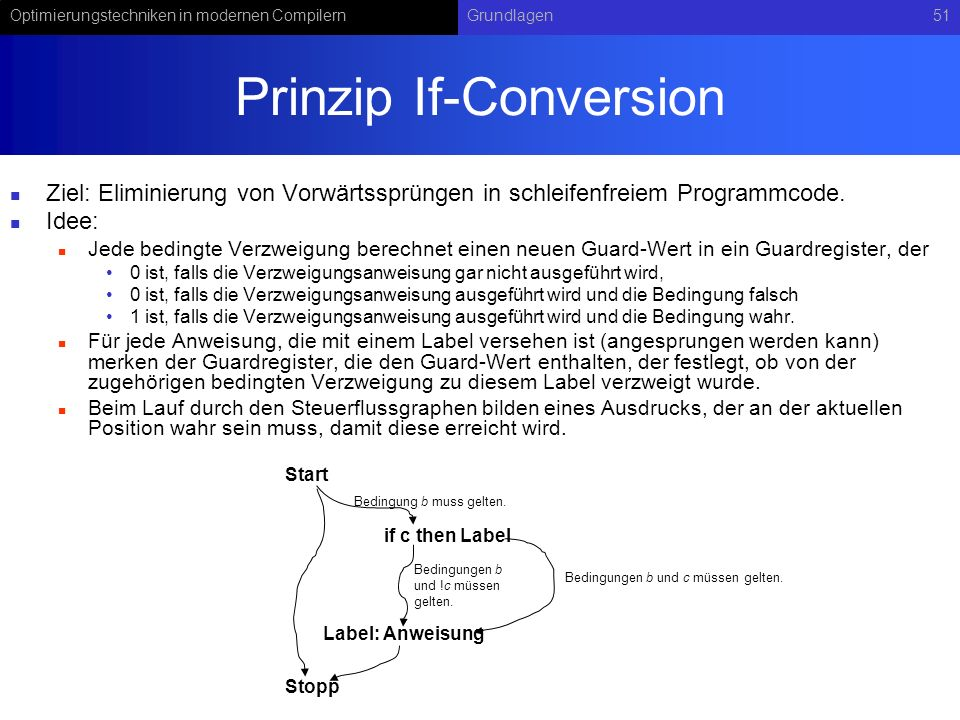 Prinzip If-Conversion