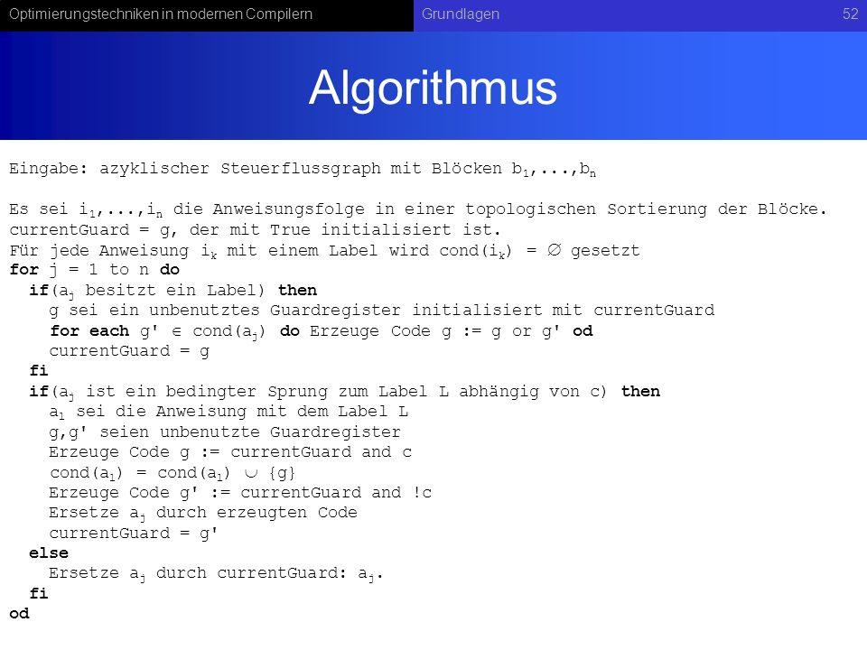 Algorithmus Eingabe: azyklischer Steuerflussgraph mit Blöcken b1,...,bn.