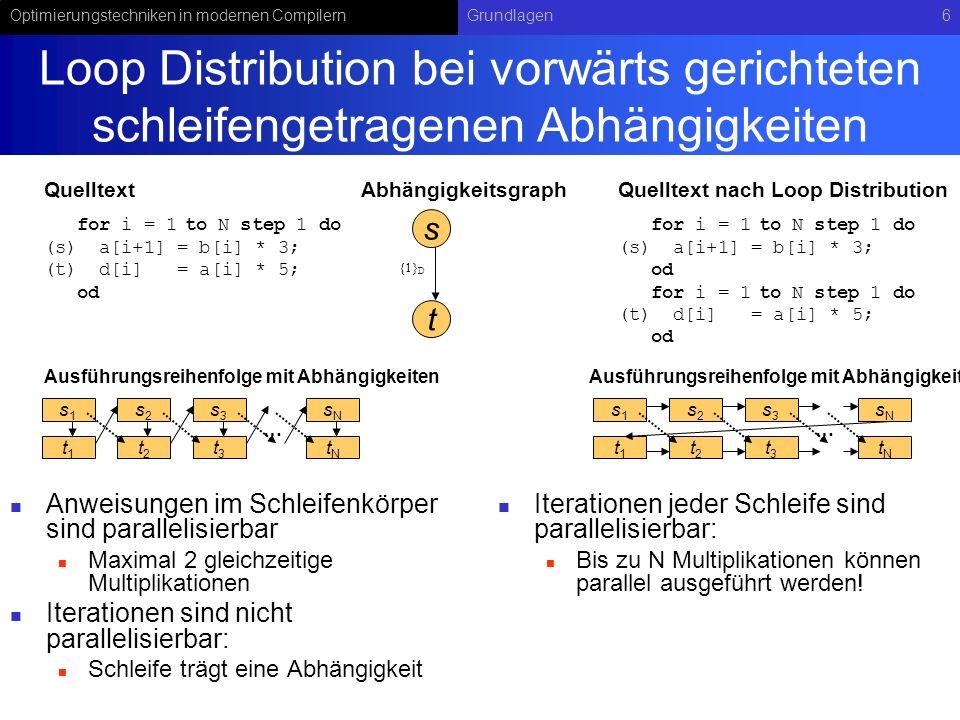 Loop Distribution bei vorwärts gerichteten schleifengetragenen Abhängigkeiten
