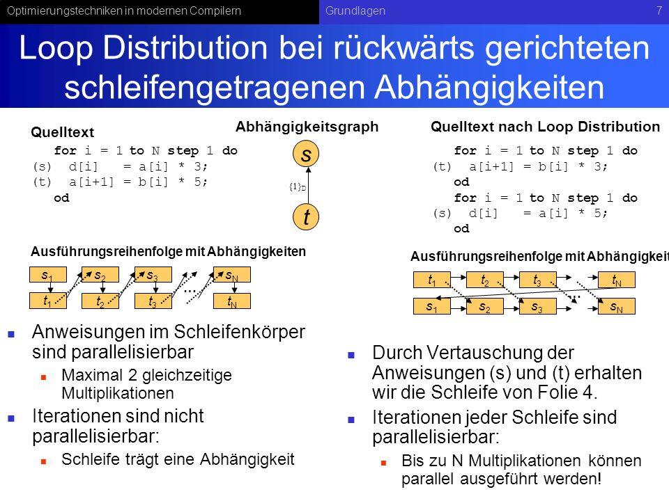 Loop Distribution bei rückwärts gerichteten schleifengetragenen Abhängigkeiten