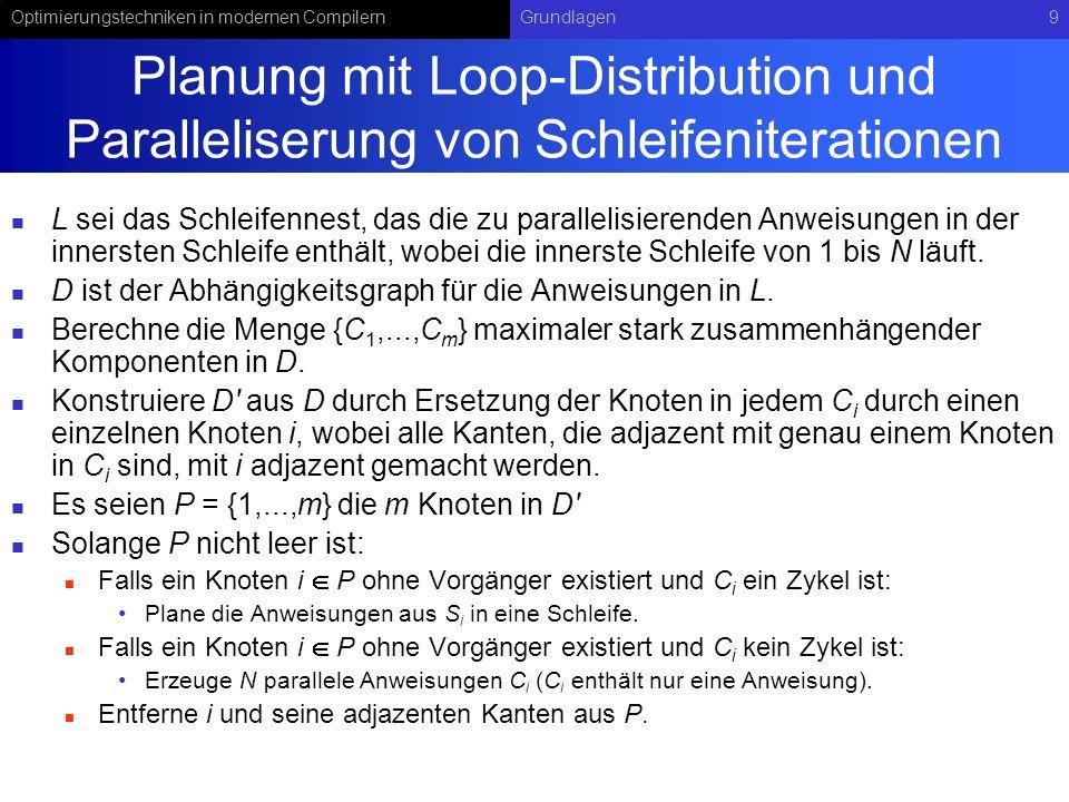 Planung mit Loop-Distribution und Paralleliserung von Schleifeniterationen