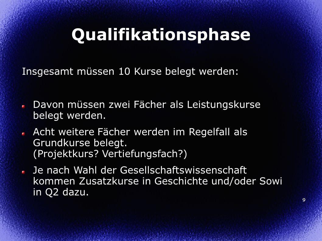 Qualifikationsphase Insgesamt müssen 10 Kurse belegt werden:
