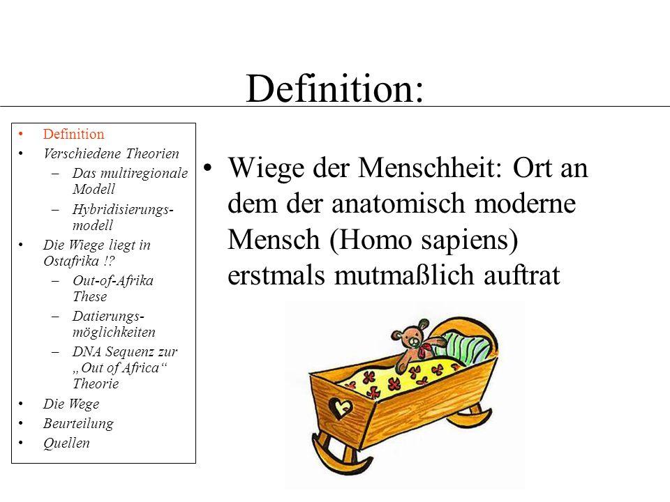 Definition: Definition. Verschiedene Theorien. Das multiregionale Modell. Hybridisierungs-modell.