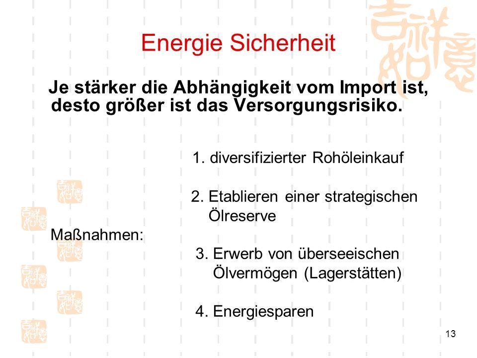 Energie Sicherheit Je stärker die Abhängigkeit vom Import ist, desto größer ist das Versorgungsrisiko.