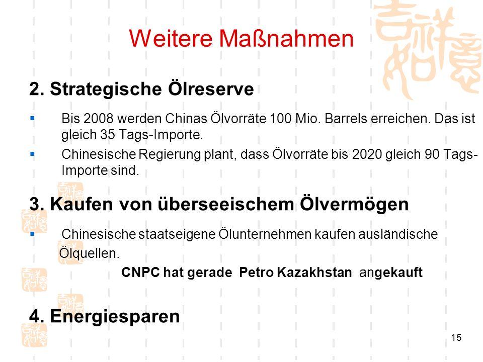 Weitere Maßnahmen 2. Strategische Ölreserve