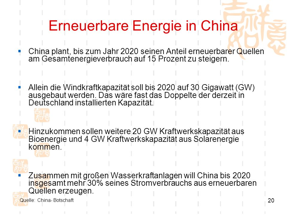 Erneuerbare Energie in China