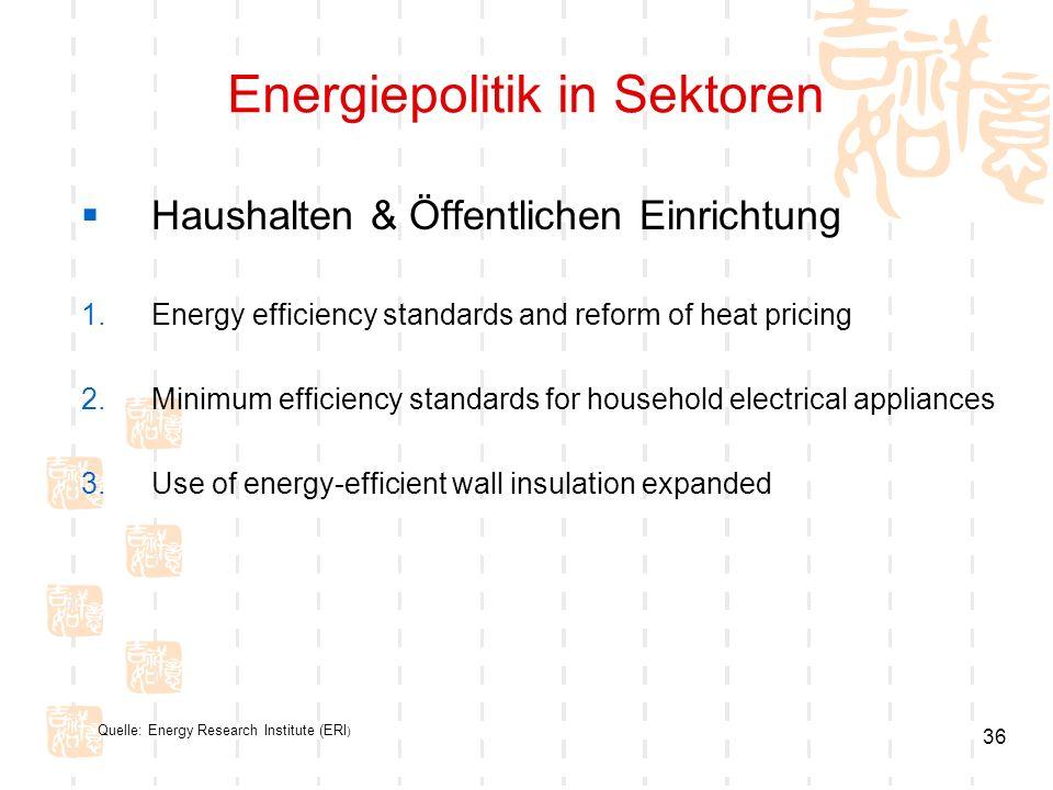 Energiepolitik in Sektoren
