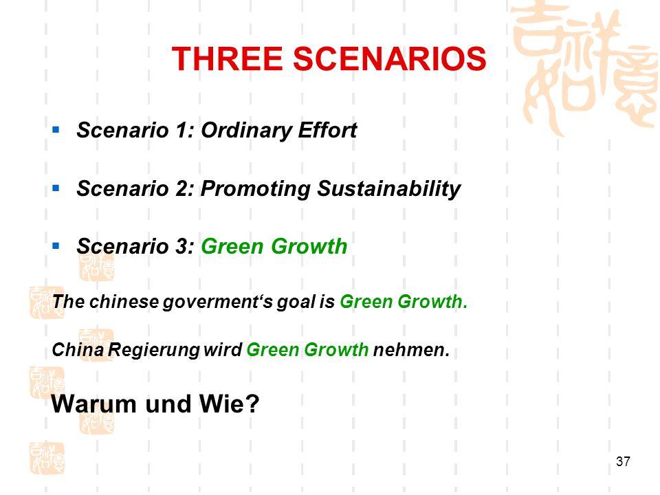 THREE SCENARIOS Warum und Wie Scenario 1: Ordinary Effort