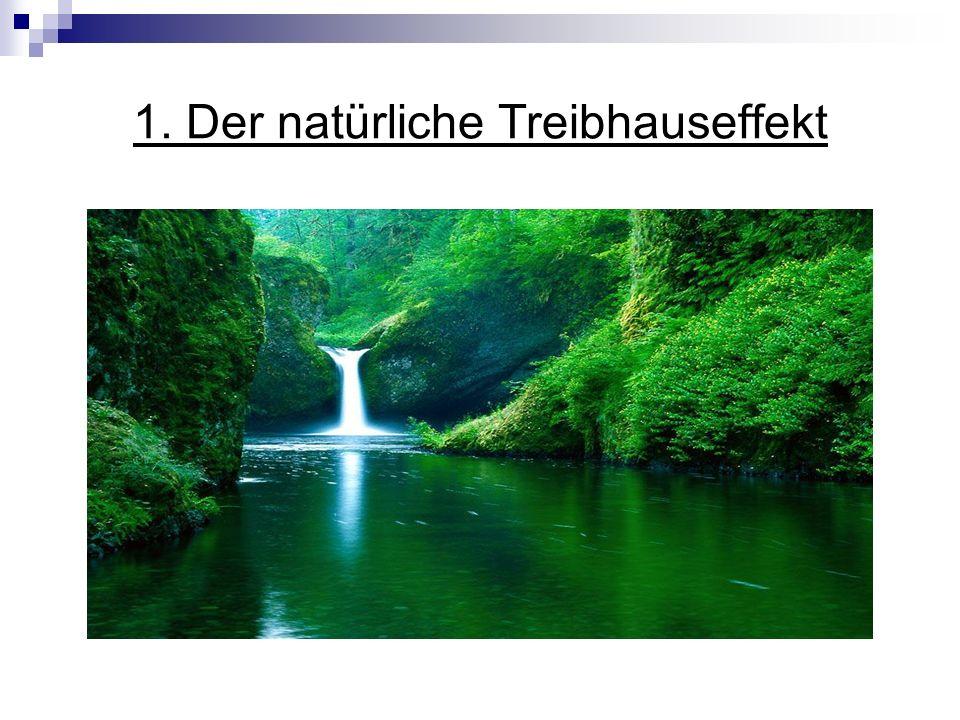 1. Der natürliche Treibhauseffekt
