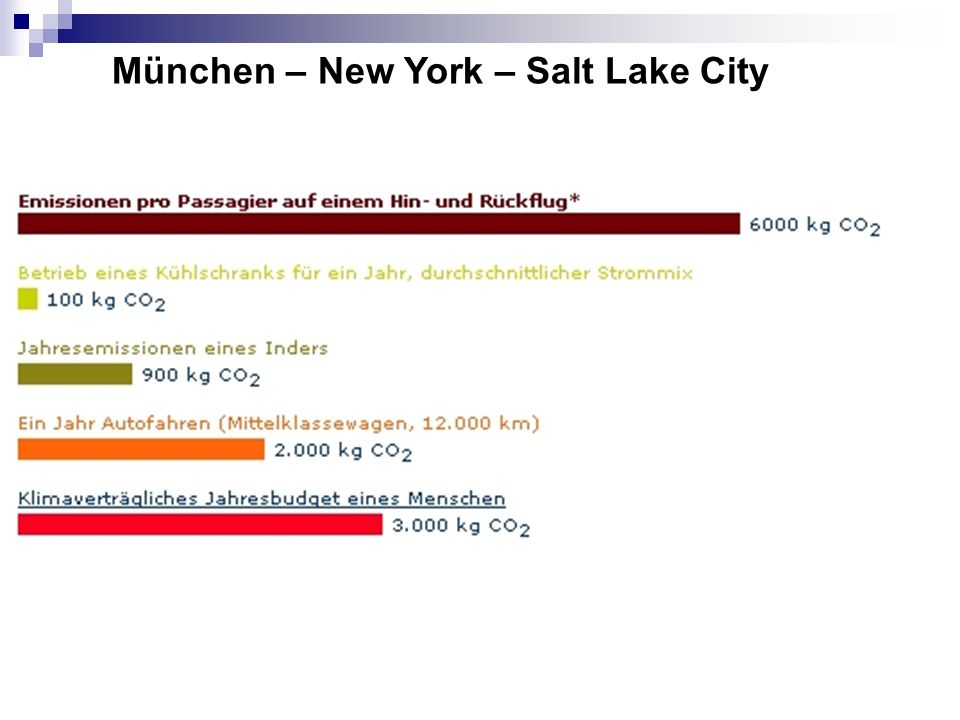 München – New York – Salt Lake City