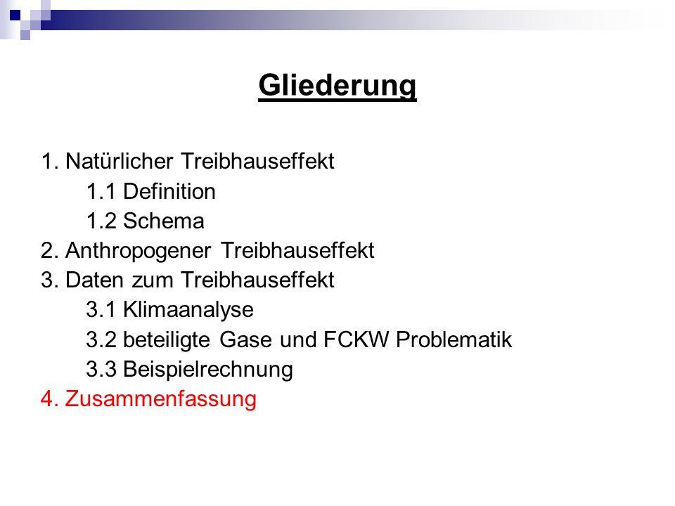 Gliederung 1. Natürlicher Treibhauseffekt 1.1 Definition 1.2 Schema