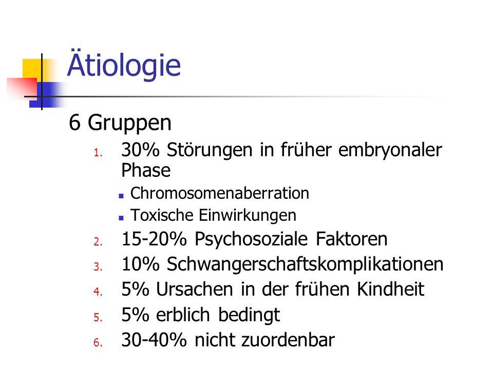 Ätiologie 6 Gruppen 30% Störungen in früher embryonaler Phase