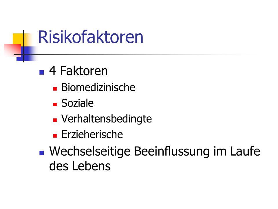 Risikofaktoren 4 Faktoren