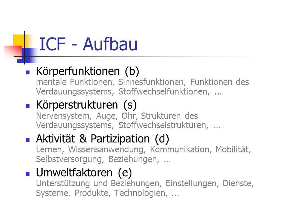 Atemberaubend Verdauungssystemdiagramm Und Funktionen Bilder ...