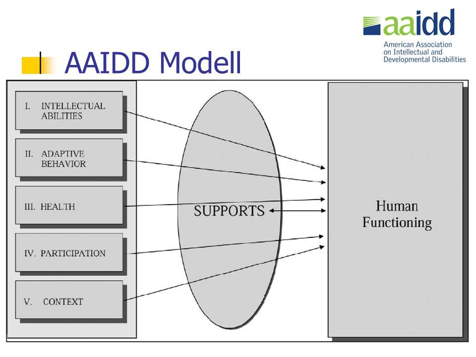 AAIDD Modell