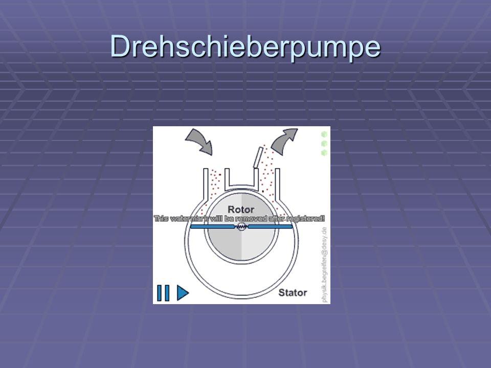 Drehschieberpumpe
