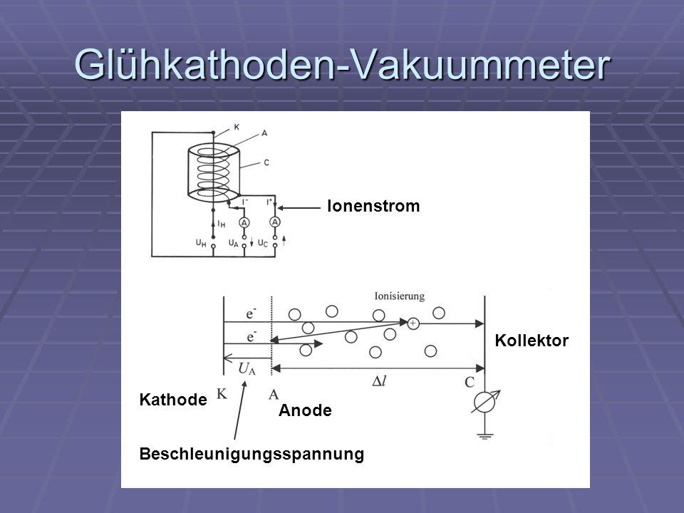 Glühkathoden-Vakuummeter