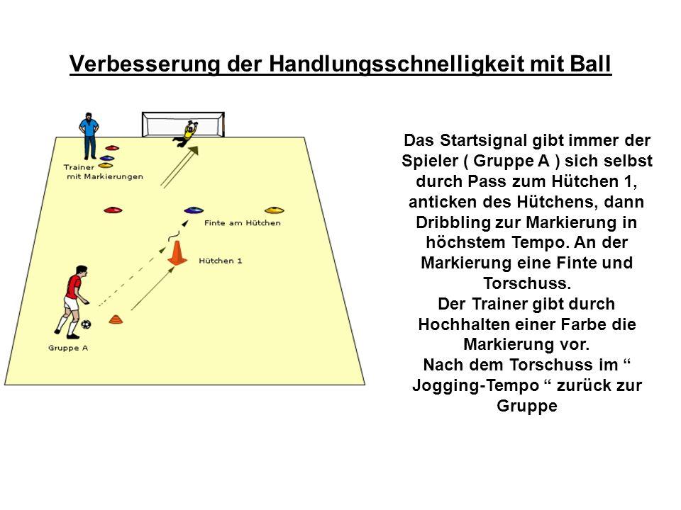 Verbesserung der Handlungsschnelligkeit mit Ball