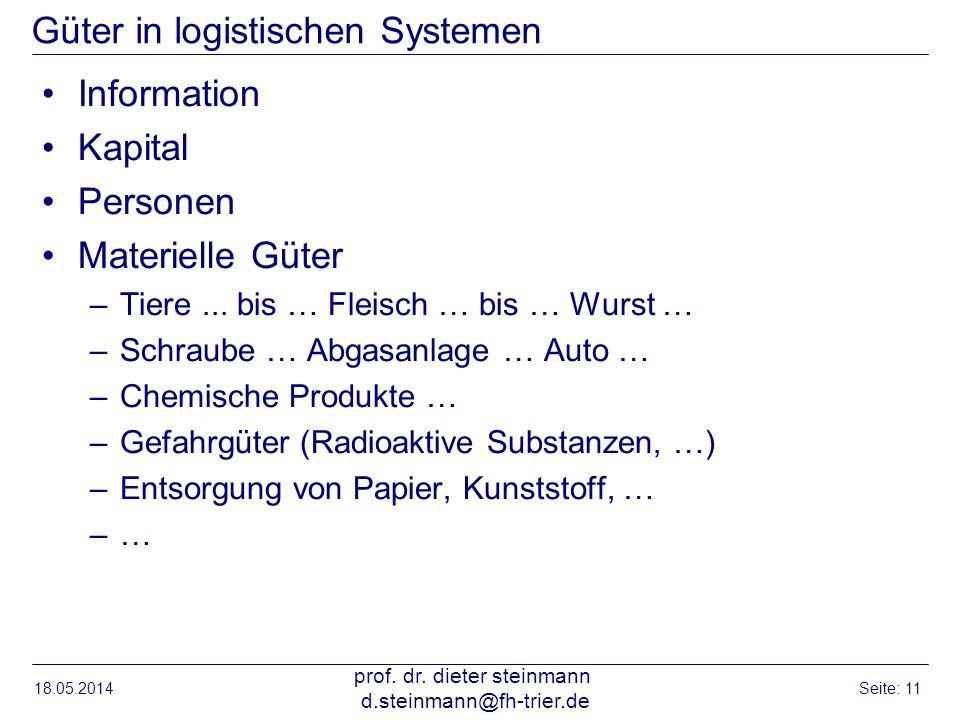 Güter in logistischen Systemen