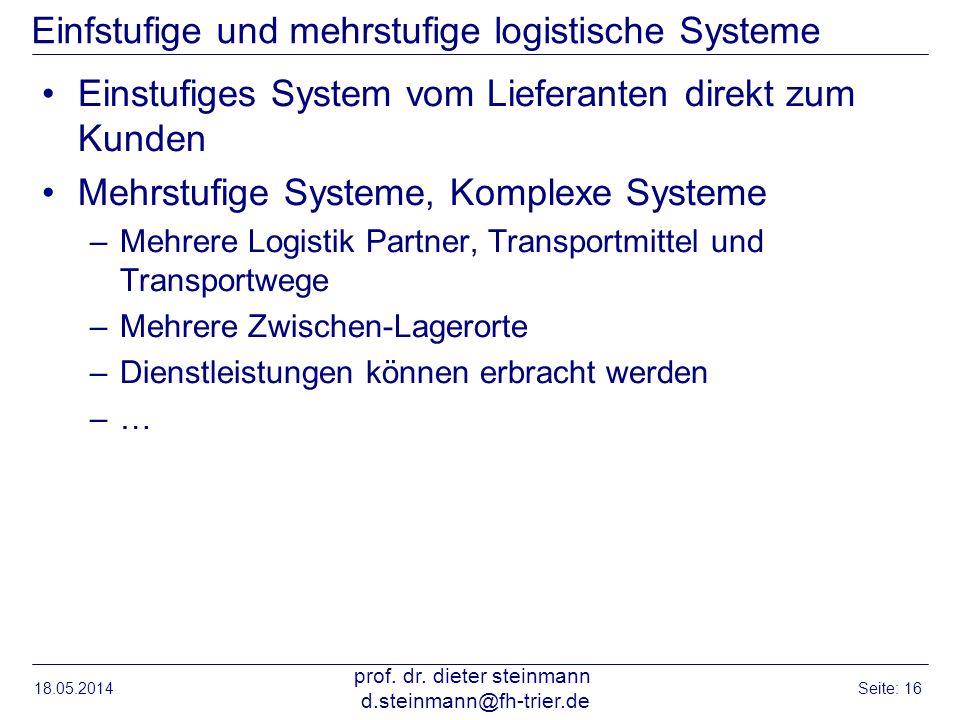 Einfstufige und mehrstufige logistische Systeme
