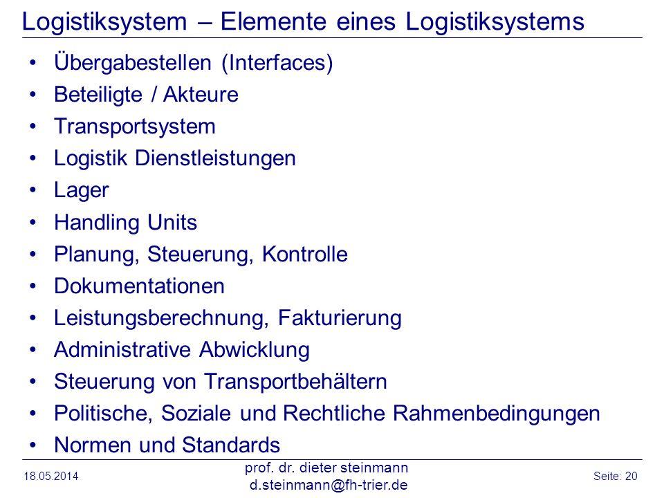 Logistiksystem – Elemente eines Logistiksystems