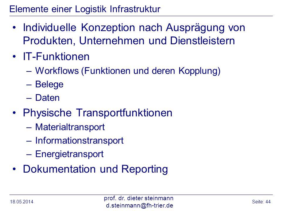 Elemente einer Logistik Infrastruktur