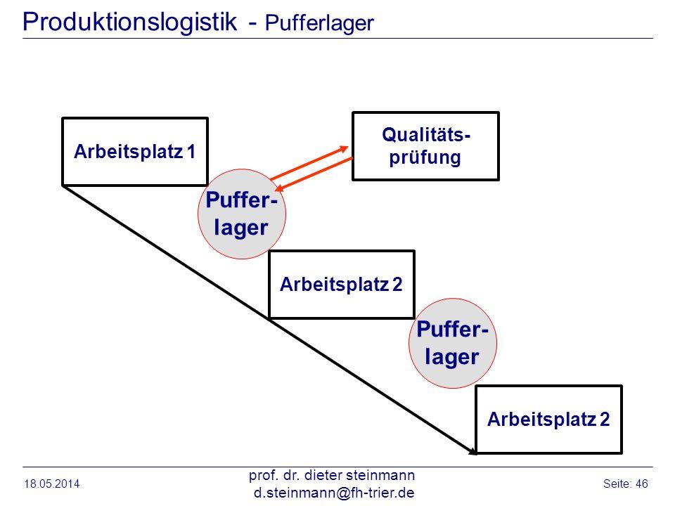 Produktionslogistik - Pufferlager