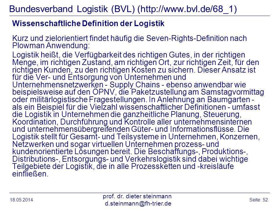 Bundesverband Logistik (BVL) (http://www.bvl.de/68_1)