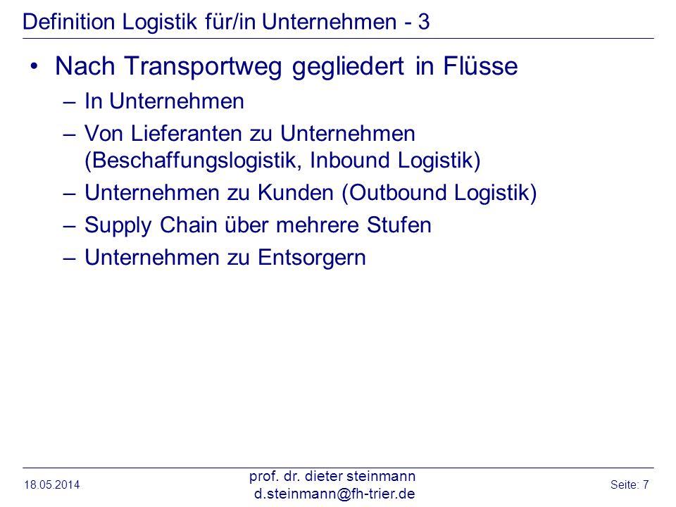 Definition Logistik für/in Unternehmen - 3