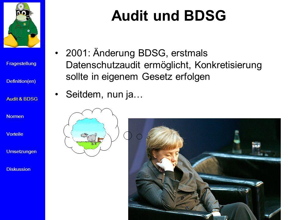 Audit und BDSG 2001: Änderung BDSG, erstmals Datenschutzaudit ermöglicht, Konkretisierung sollte in eigenem Gesetz erfolgen.
