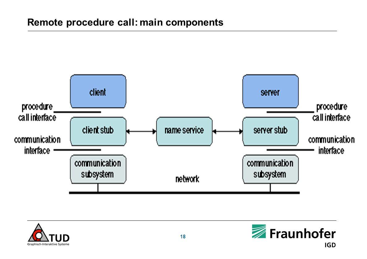 Remote procedure call: main components