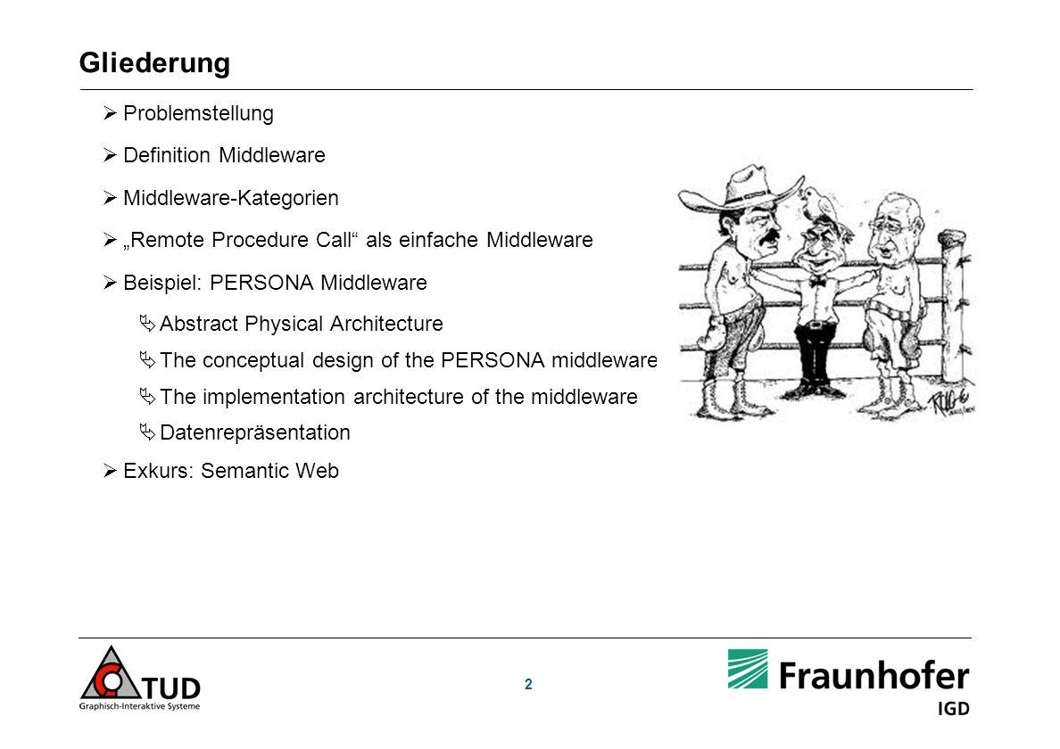 Gliederung Problemstellung Definition Middleware Middleware-Kategorien