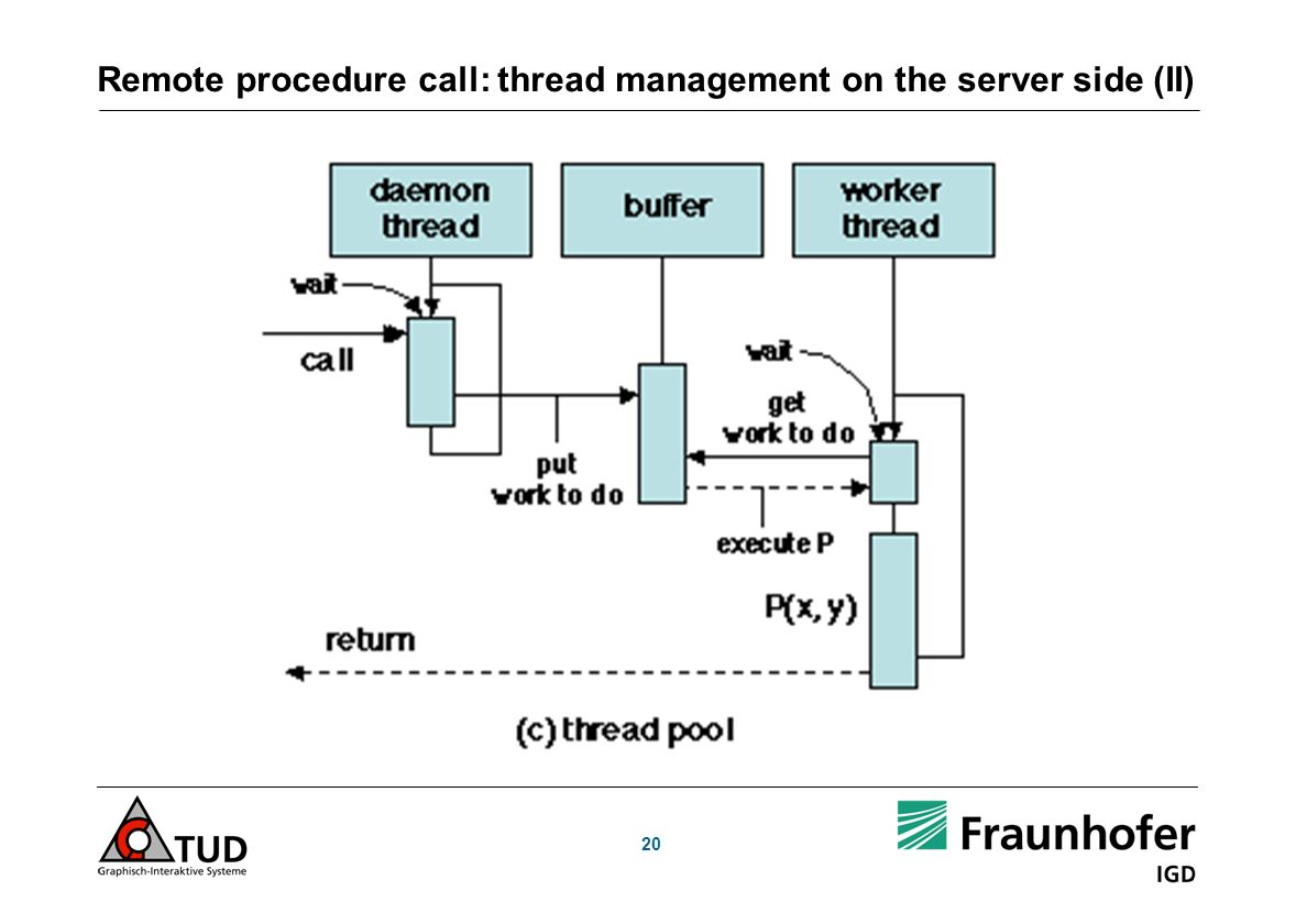 Remote procedure call: thread management on the server side (II)