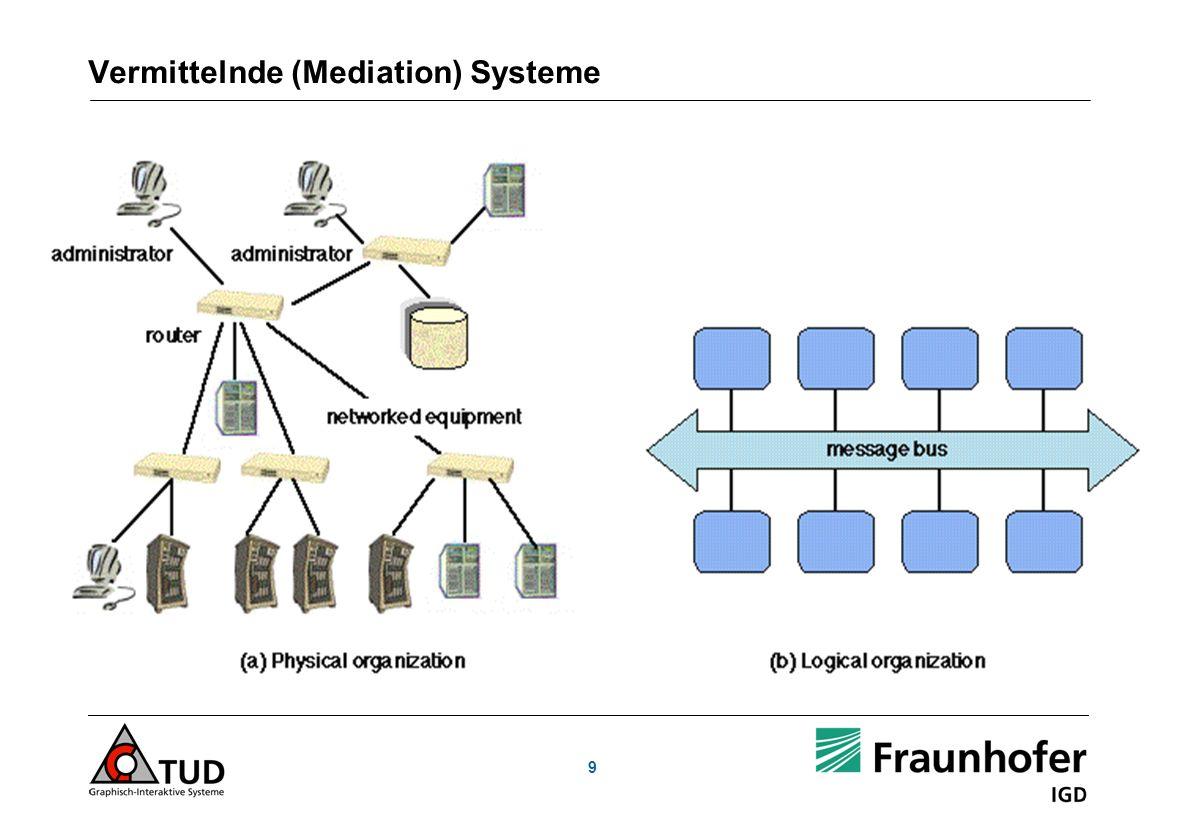 Vermittelnde (Mediation) Systeme