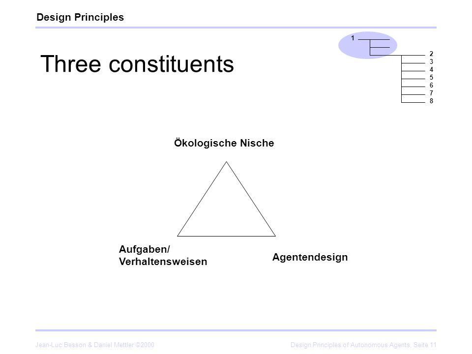 Three constituents Design Principles Ökologische Nische Aufgaben/