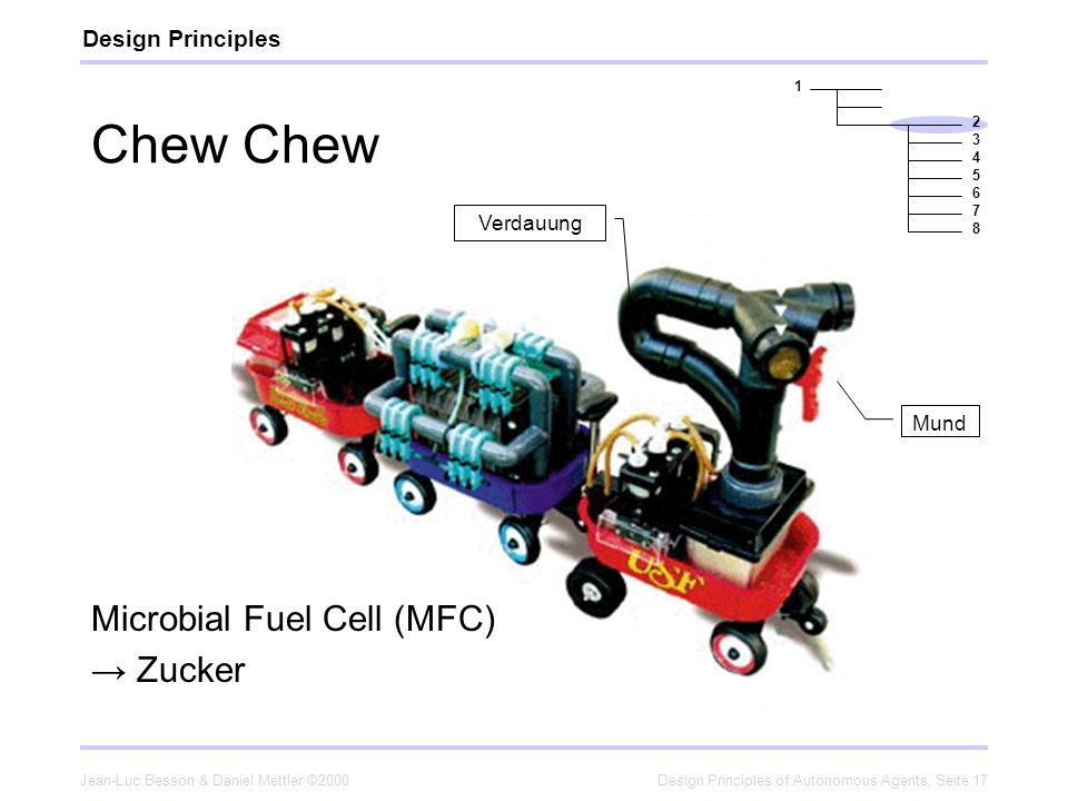 Chew Chew Microbial Fuel Cell (MFC) → Zucker Design Principles