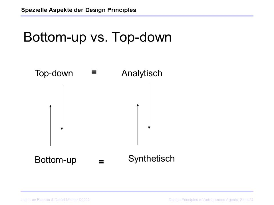 Bottom-up vs. Top-down Top-down Bottom-up Analytisch Synthetisch =